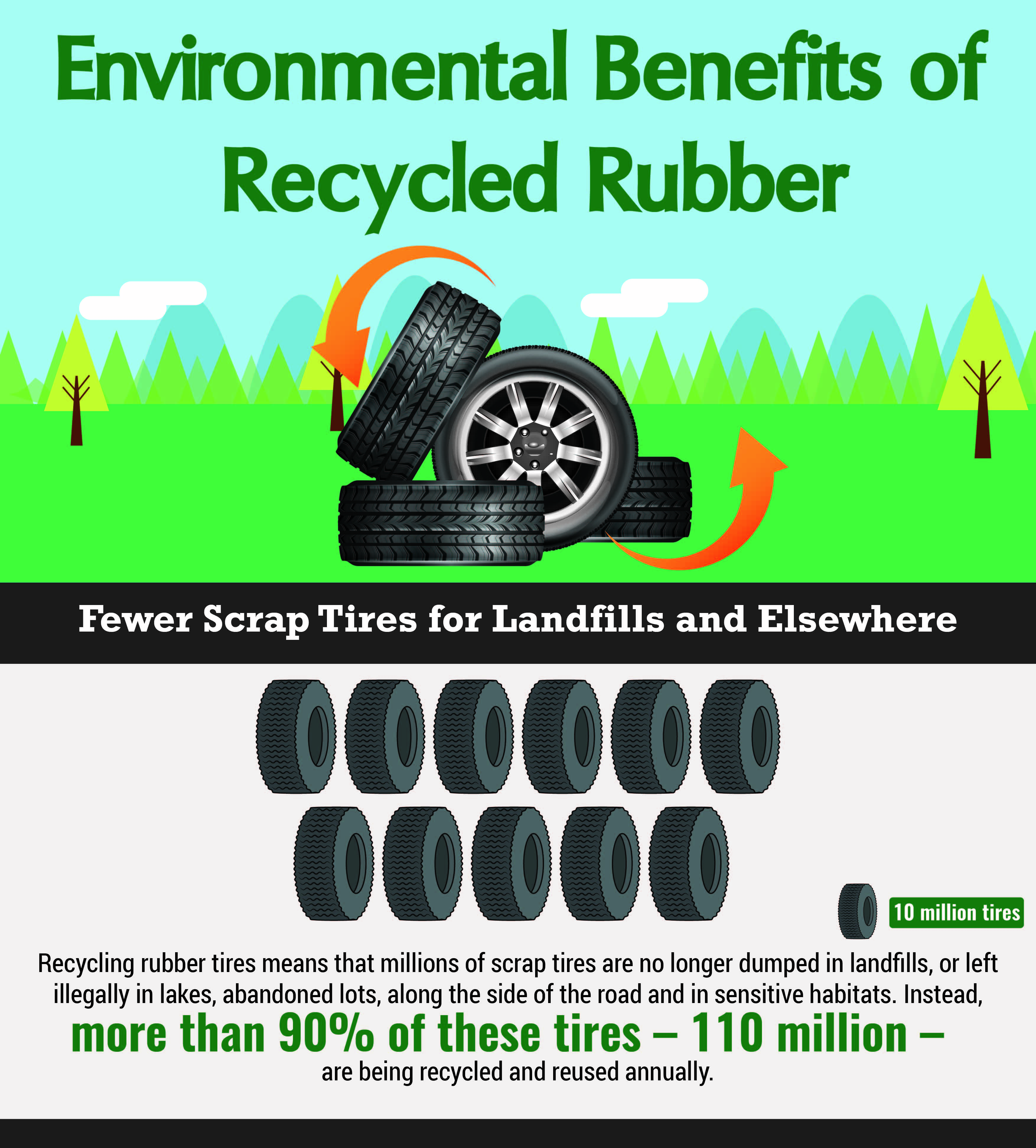 Tires And Rubber Isri