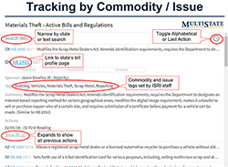 TrackingbyCommodity_250