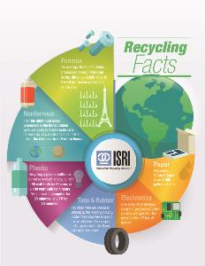 infographics-earth-day-recyclingfacts