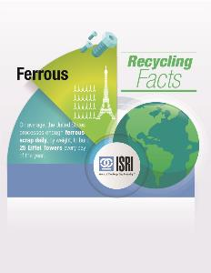 infographics-earth-day-ferrous