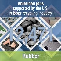 commodities-rubber-jobs