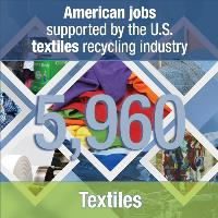 commodities-textiles-jobs